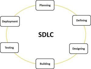 sdlc_stages